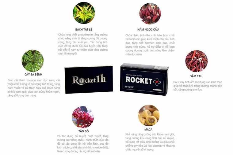 Thành phần của rocket 1h